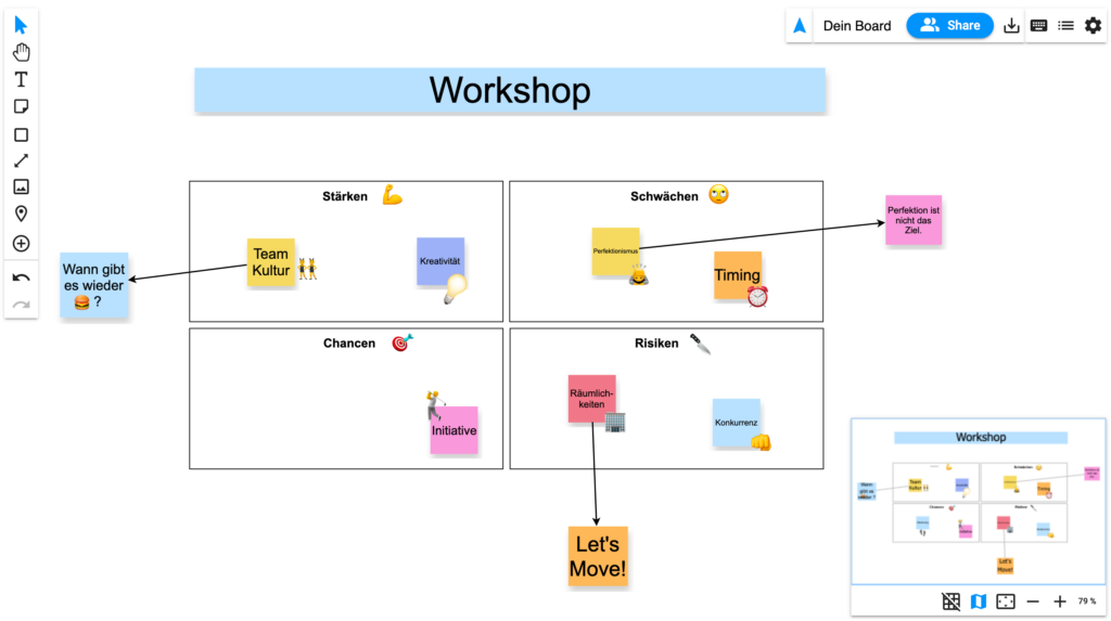 Brainstorming Online-Whiteboard